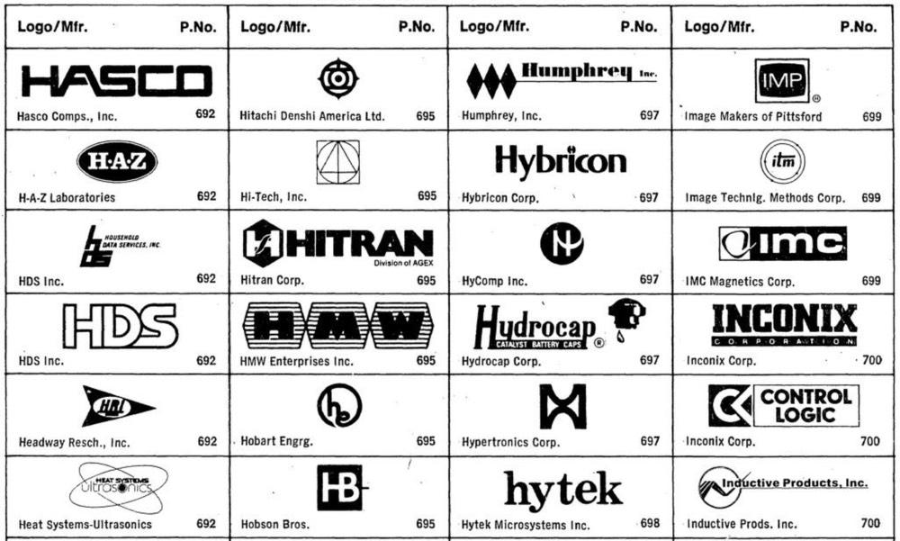 85 Tech Logos