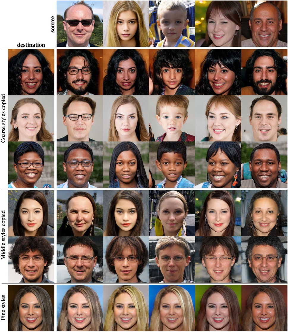 AI Faces