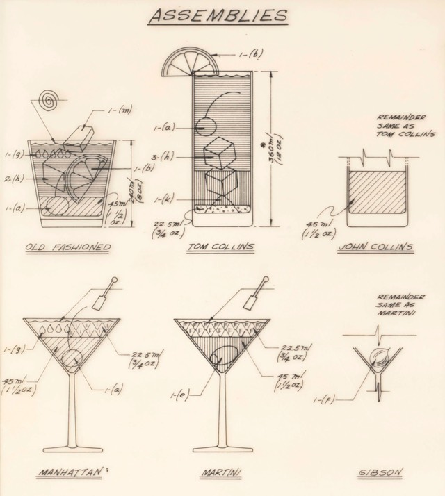 The US Forest Service's Cocktail Construction Chart