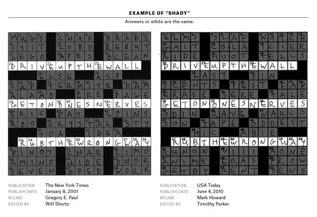 la catrina episode 4 crossword puzzle answers