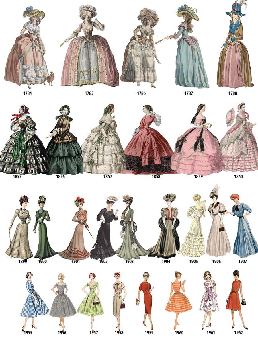 Southern Women S Clothing