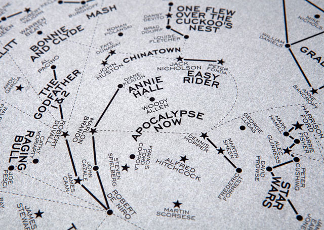Hollywood Star Chart