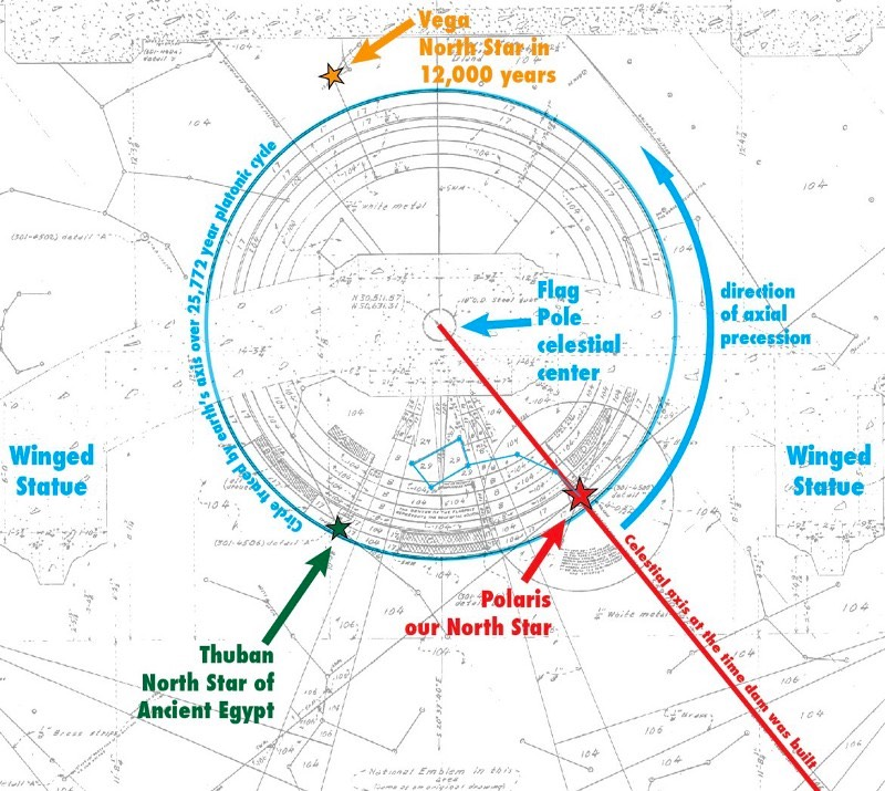 The Hoover Dam S Hidden 26 000 Year Astronomical Monument