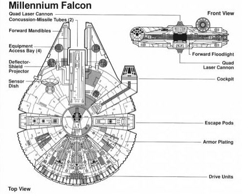 jonah falcon picture proof. Millennium Falcon blueprint
