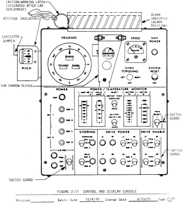 The Apollo Lunar Rover Users Manual