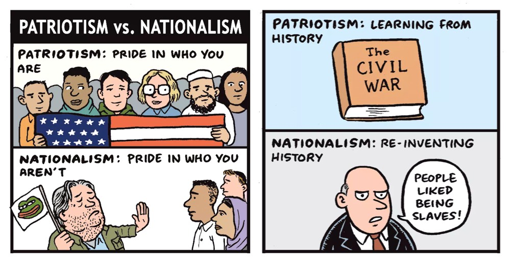 Nationalism Patriotism