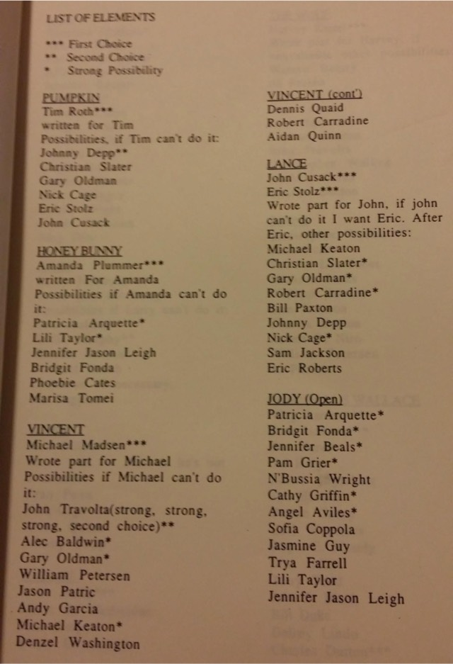 Quentin Tarantino S Desired Cast List For Pulp Fiction