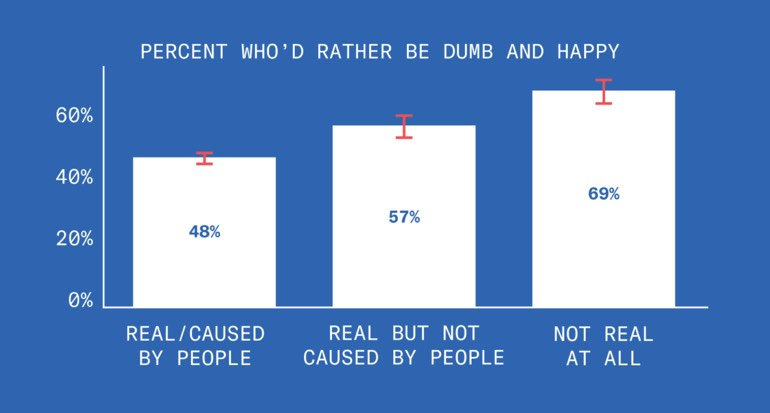 Pulse Nation Poll