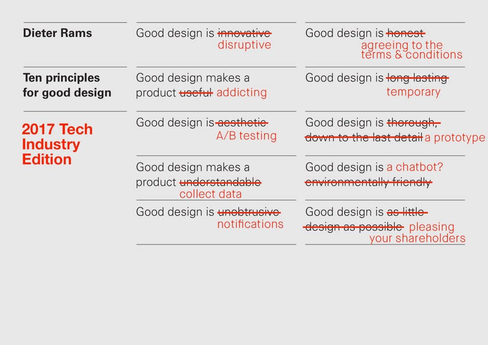 Principles Of Design List : Dieter rams classic design principles updated for the