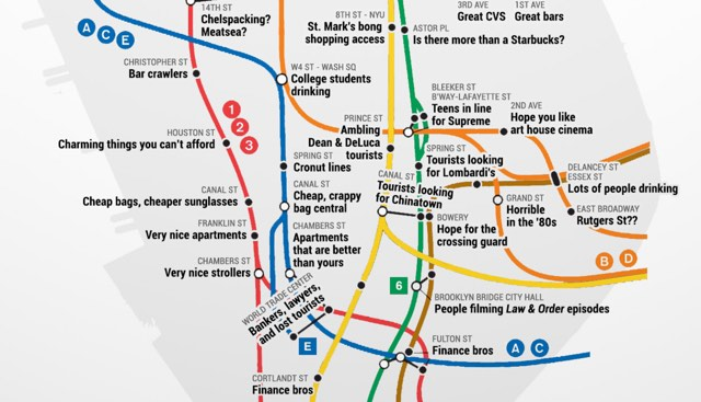 Subway Map In Manhatten.The Real Subway Map Of Manhattan