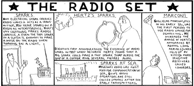 Secret Life of Radio