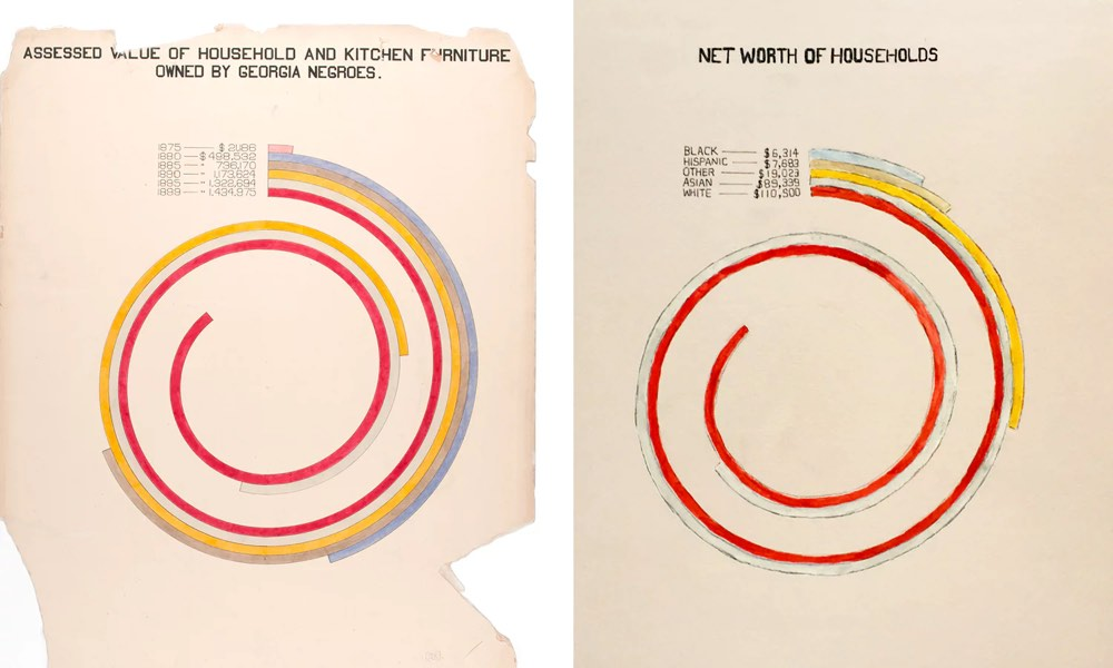Web Du Bois Infographics Updated