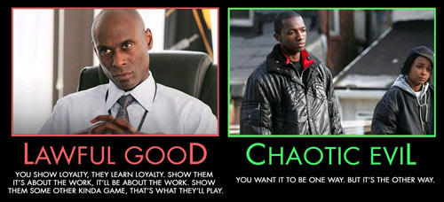 The Wire Dungeons And Dragons